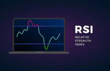 RSIの特徴&見方と使い方