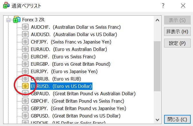 通貨ペアリストのEURUSD - XM ZERO(ゼロ)口座専用チャートを解説