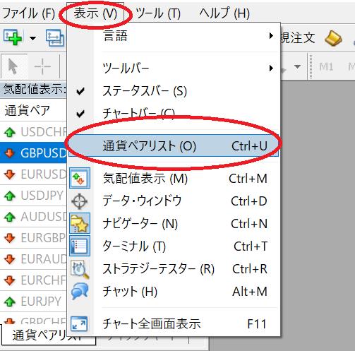 通貨ペアリスト - XM ZERO(ゼロ)口座専用チャートを解説