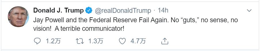 2019年9月 米FRB 追加利下げへ - Trump Twitter