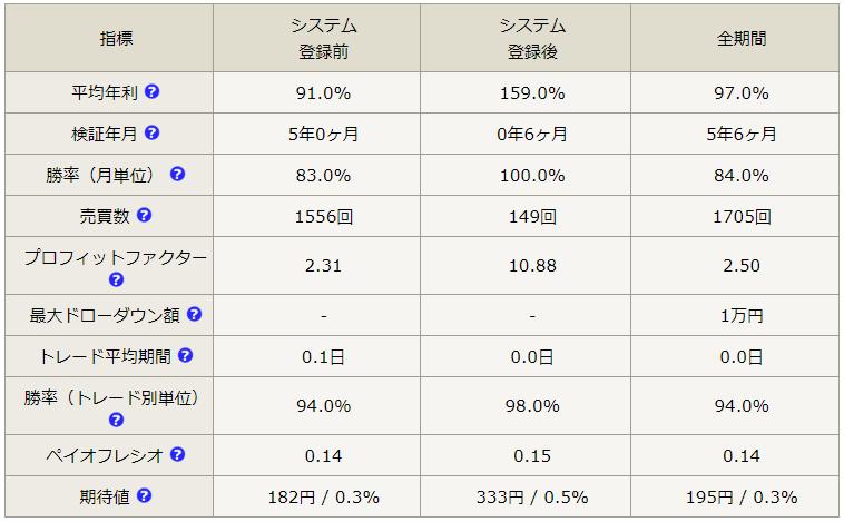 terrace(テラス) - GBPUSD FX Trader 成績表 - FX EA 高勝率最強ロジック搭載のFX自動売買システム!