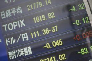 日経平均が全面高!今年の最高値 24,023円 - 日経平均 株価ボード