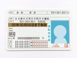 運転免許証 - AXIORY(アキシオリー)のメリット デメリット 口コミ 口座開設