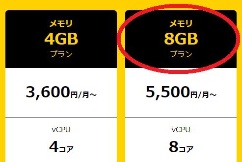 お名前.comの価格表 - 【決定版】FX自動売買 おすすめVPS 徹底比較!